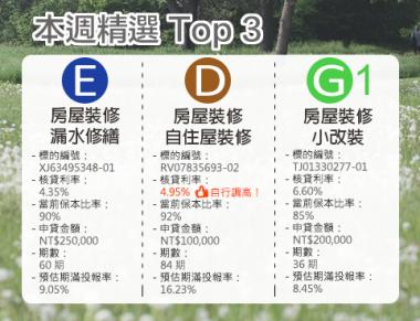 精選投資 Top 3 -- 雨過天青